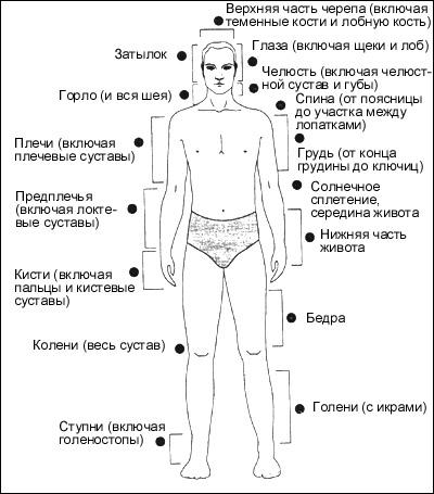 здоровье, болезни, секс