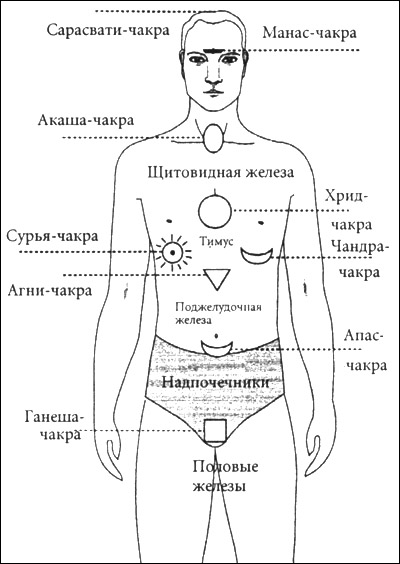 йога, заболевания, медицина, здоровье, болезни, секс